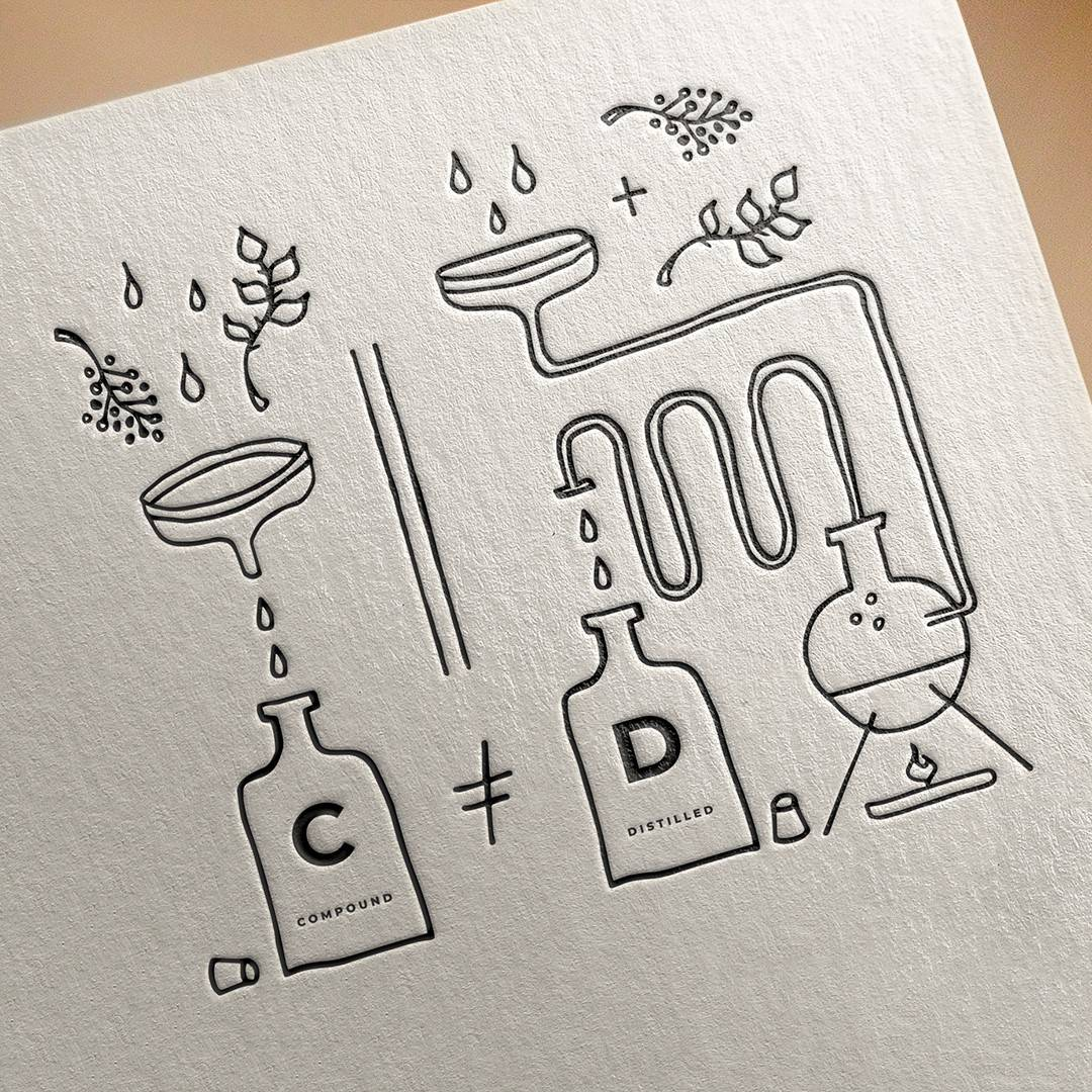 Compound Gin = Distilled Gin? NO!